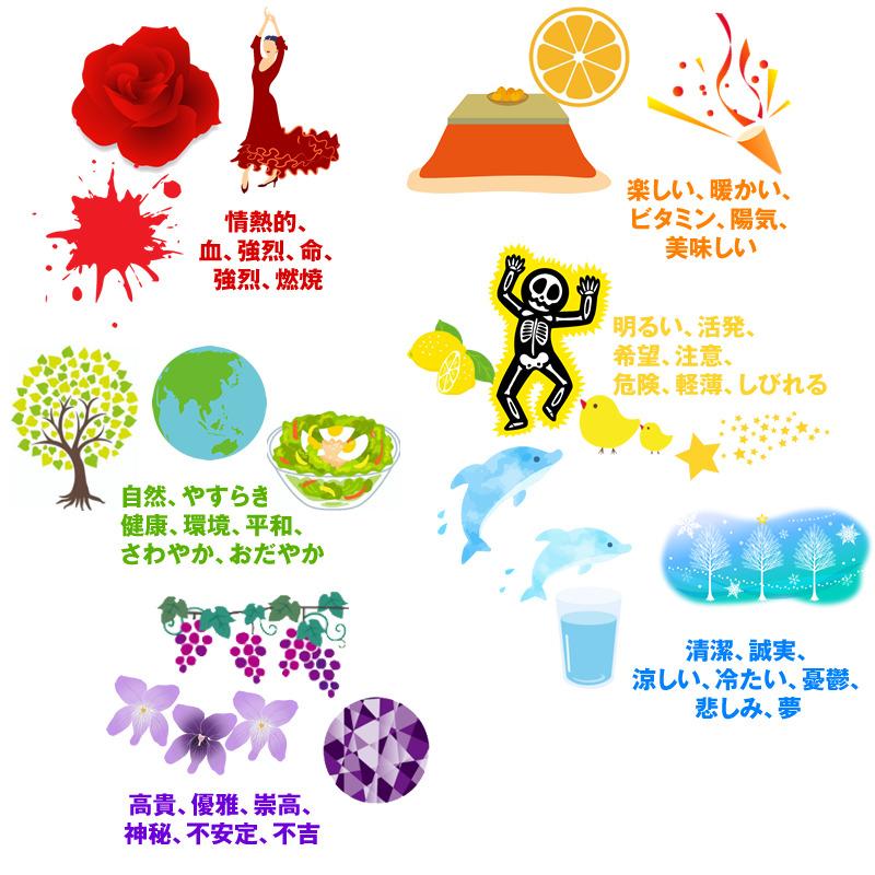 日本人が抱く普遍的な色のイメージ