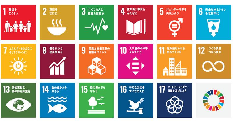 SDGs17の目標の図
