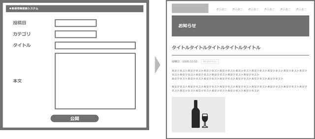 新着情報更新システムイメージ