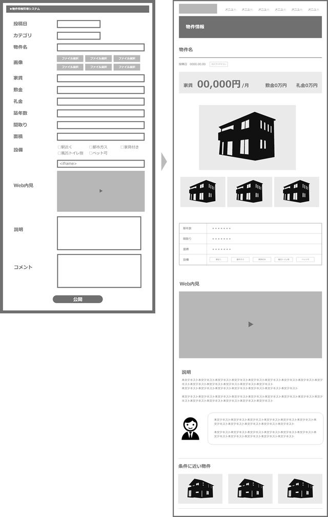 不動産物件管理システムイメージ